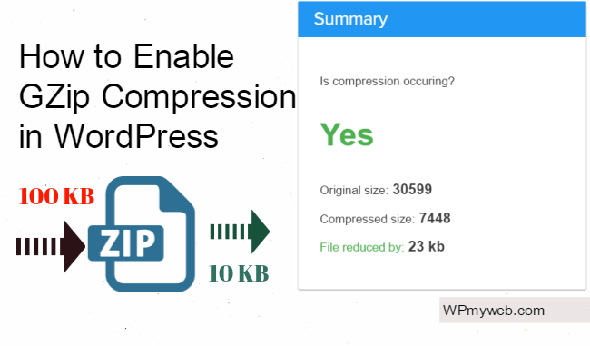 How to Enable Gzip Compression in WordPress to Increase Site