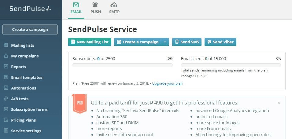 SendPulse User Dashboard