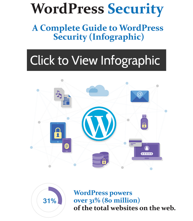 WordPress-Security-Infographic-Small-Size