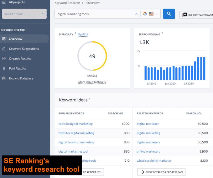 SE Ranking Keyword Research Tool