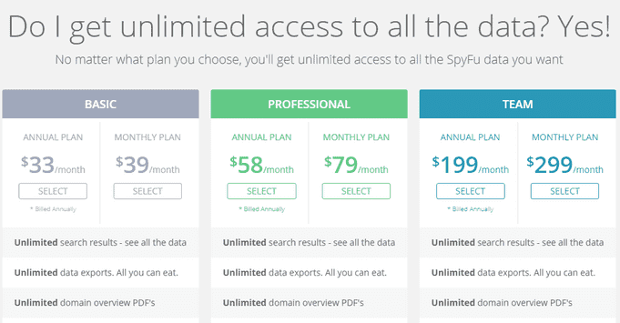 SpyFu Pricing