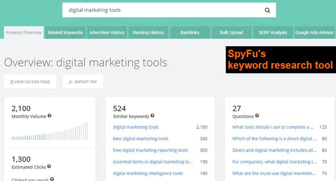 SpyFu's Keyword Research Tool