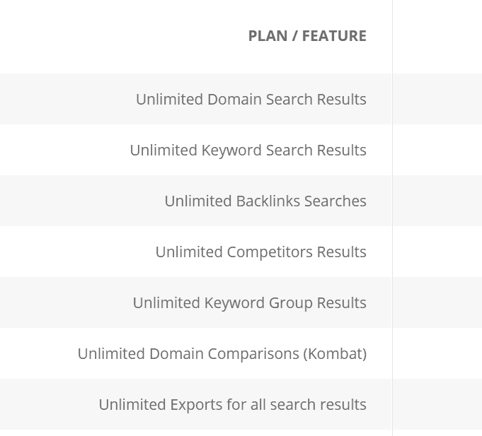 SpyFu's unlimited data